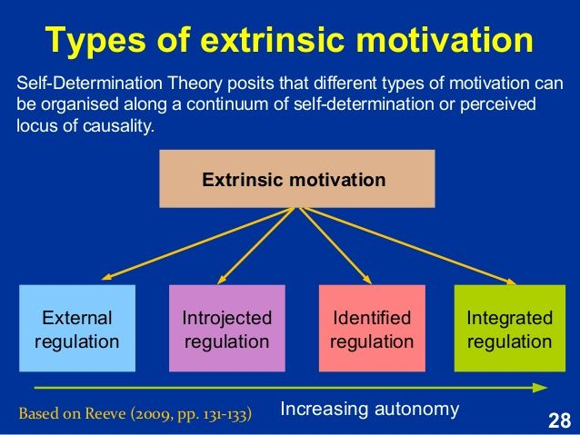 self determination theory continuum self determination theory  definition of motivation by different authors extrinsic motivation and goal setting