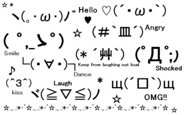 Emoticons Emoticon Slang Words Japanese Characters