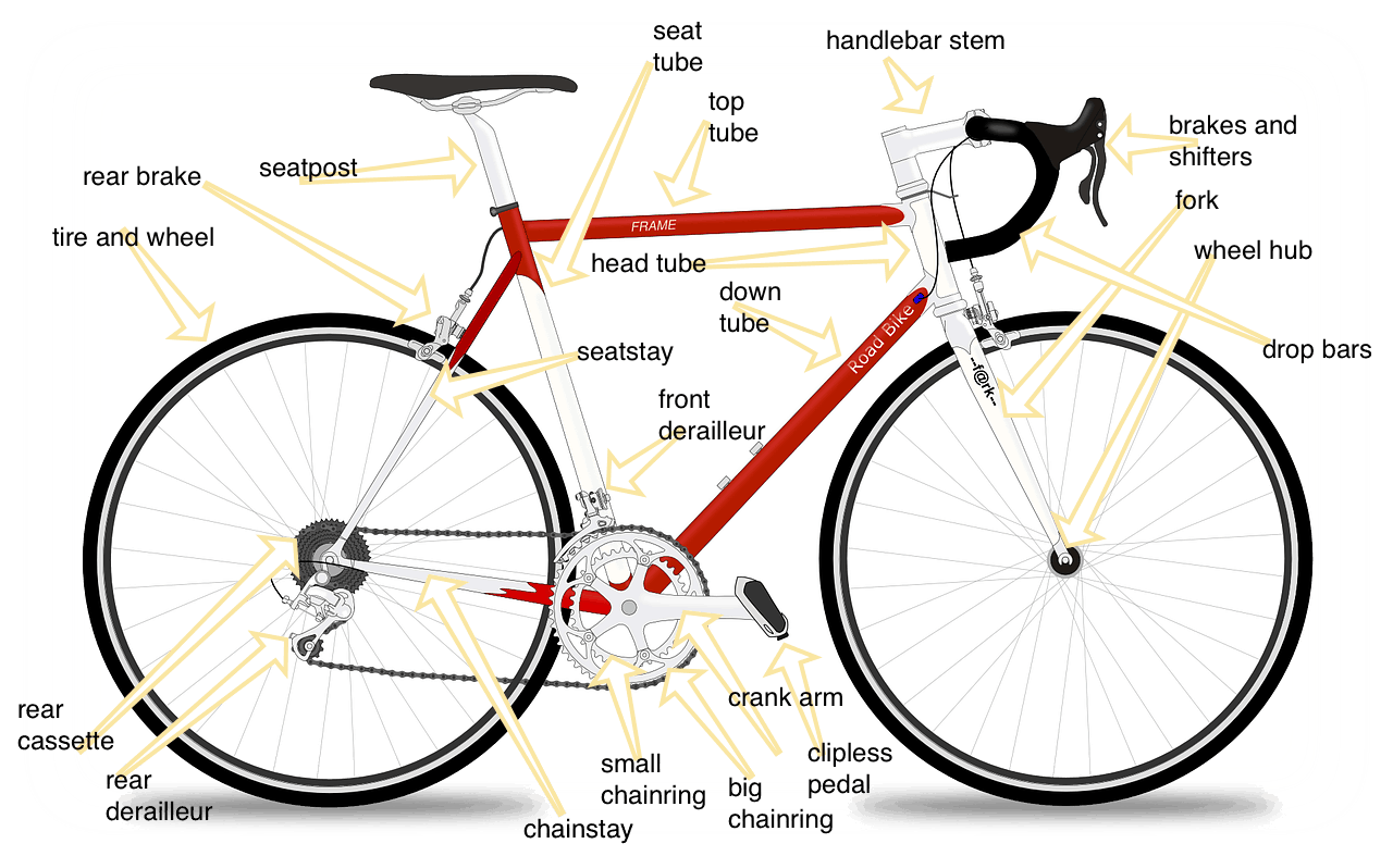 Roadbike Road Bike Climbing Road Bike Best Road Bike Road Bike Frames
