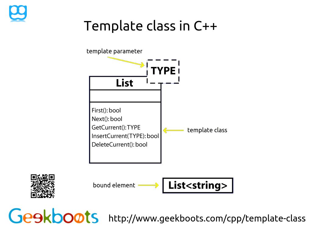 Templates are the foundation of generic programming, which involves ...