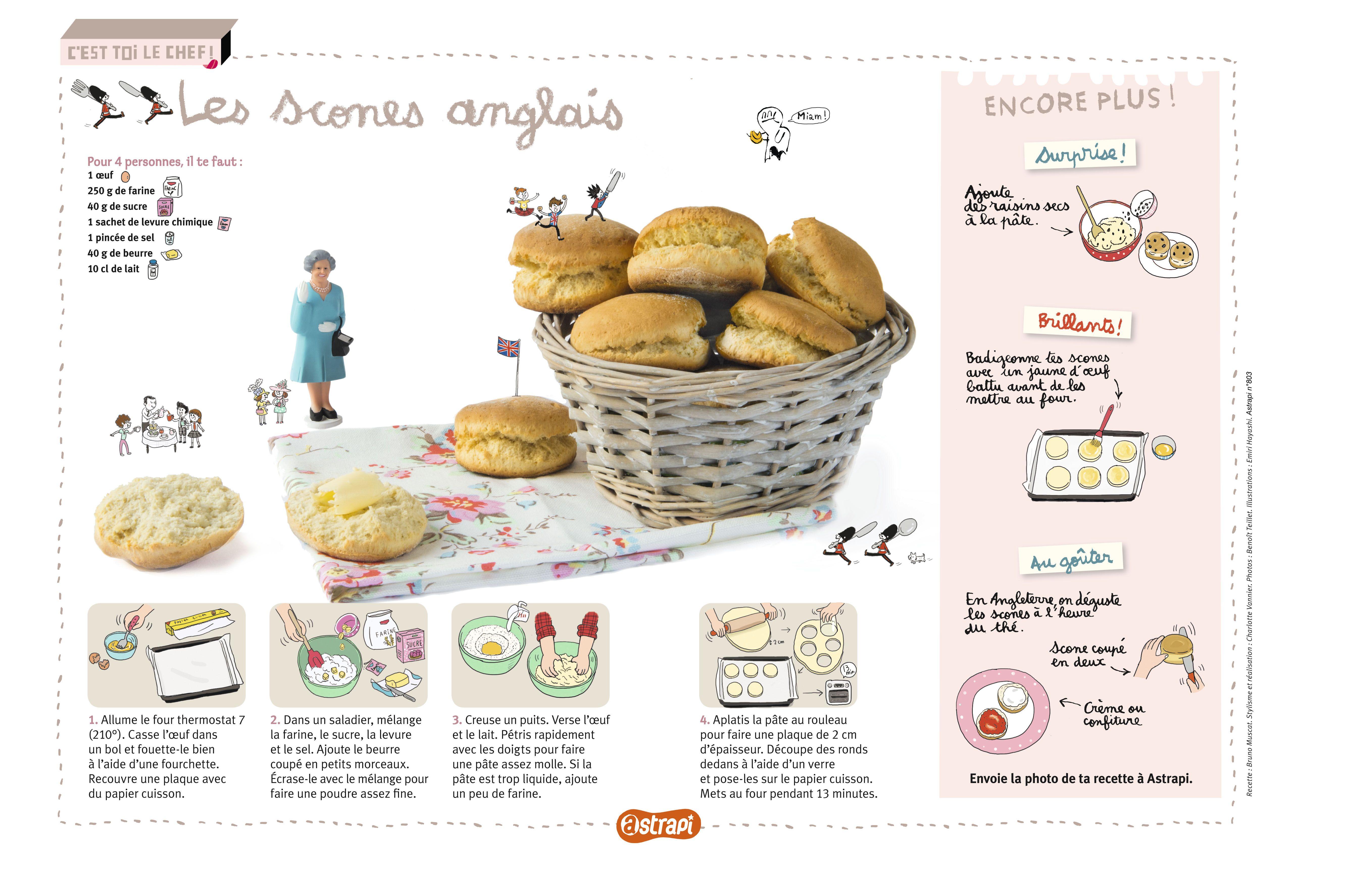 les scones anglais recette pour les enfants base de farine sucre oeufs beurre et lait. Black Bedroom Furniture Sets. Home Design Ideas