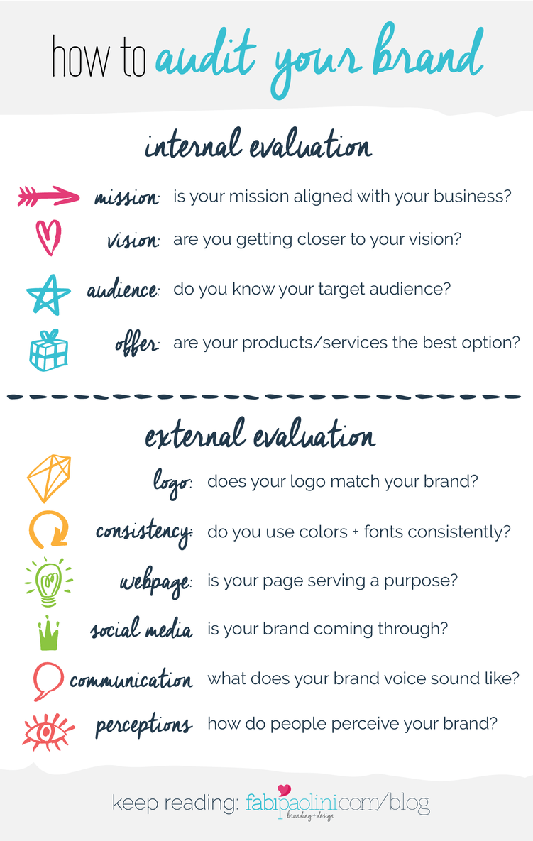 Brand strategy How to audit your brand Marketing