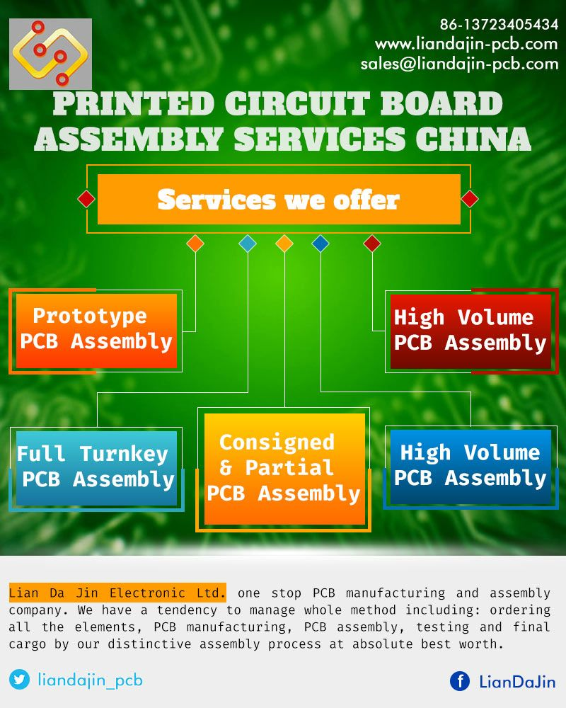 Liandajin Offers Pcb Assembly Services That Can Easily Fit In Your Ems Manufacture Printed Circuit Board Shenzhen Buy Need By Our Unique