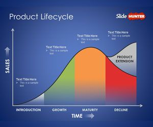 Free product lifecycle powerpoint template is a free single slide free product lifecycle powerpoint template is a free single slide template with a nice product lifecycle diagram that you can use in any business toneelgroepblik Image collections