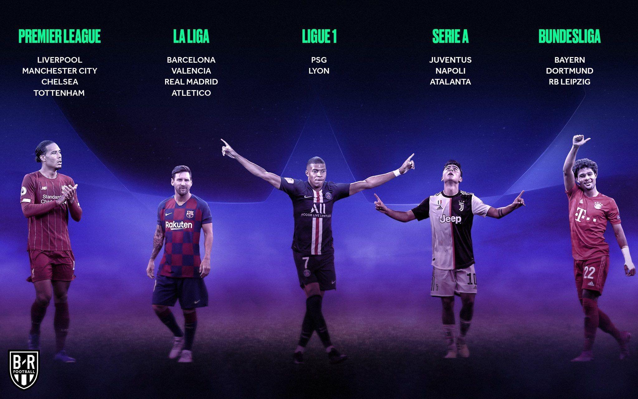 championsleague 20192020