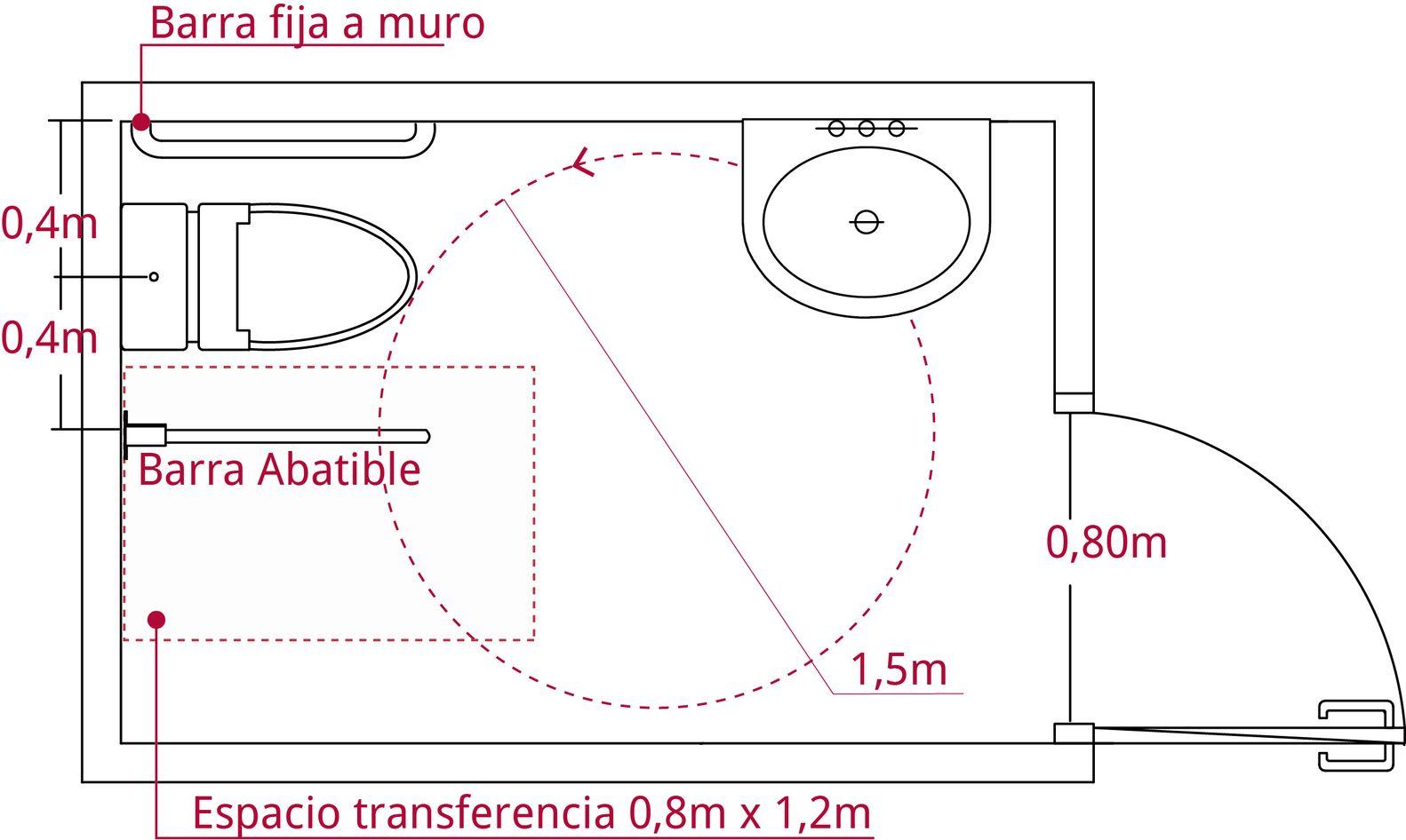 Galeria De Descarga Esta Didactica Interpretacion Grafica De La