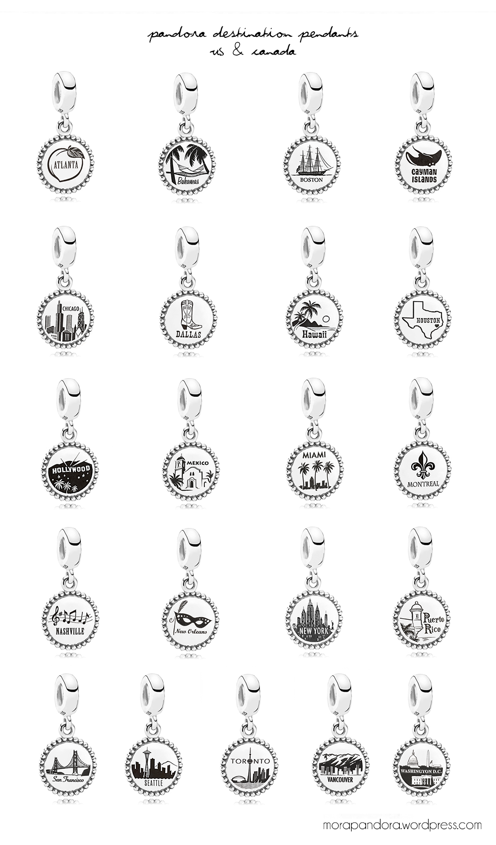 Design your own photo charms compatible with your pandora bracelets.