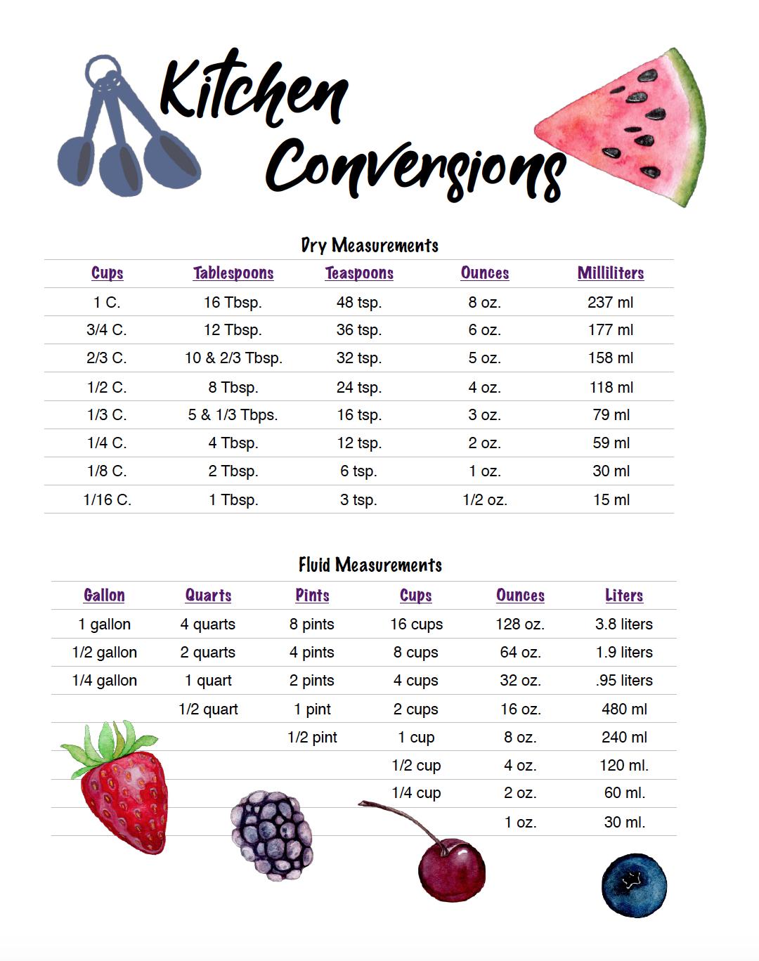 Free Printable Kitchen Conversion Chart