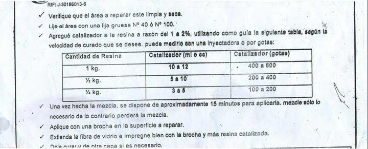 Proporción de catalizador-resina