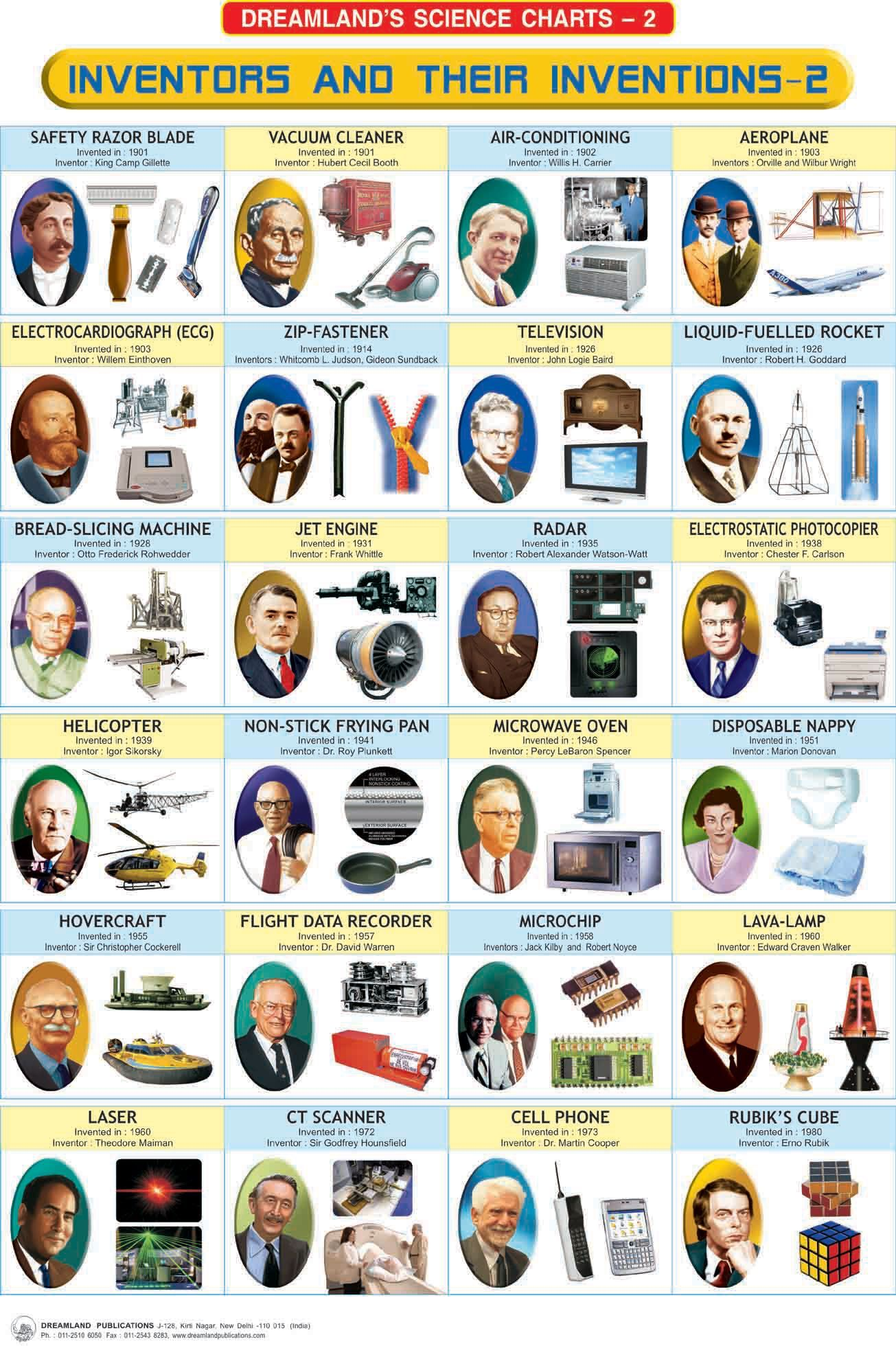 Image Result For Muslim Scientists And Their Inventions