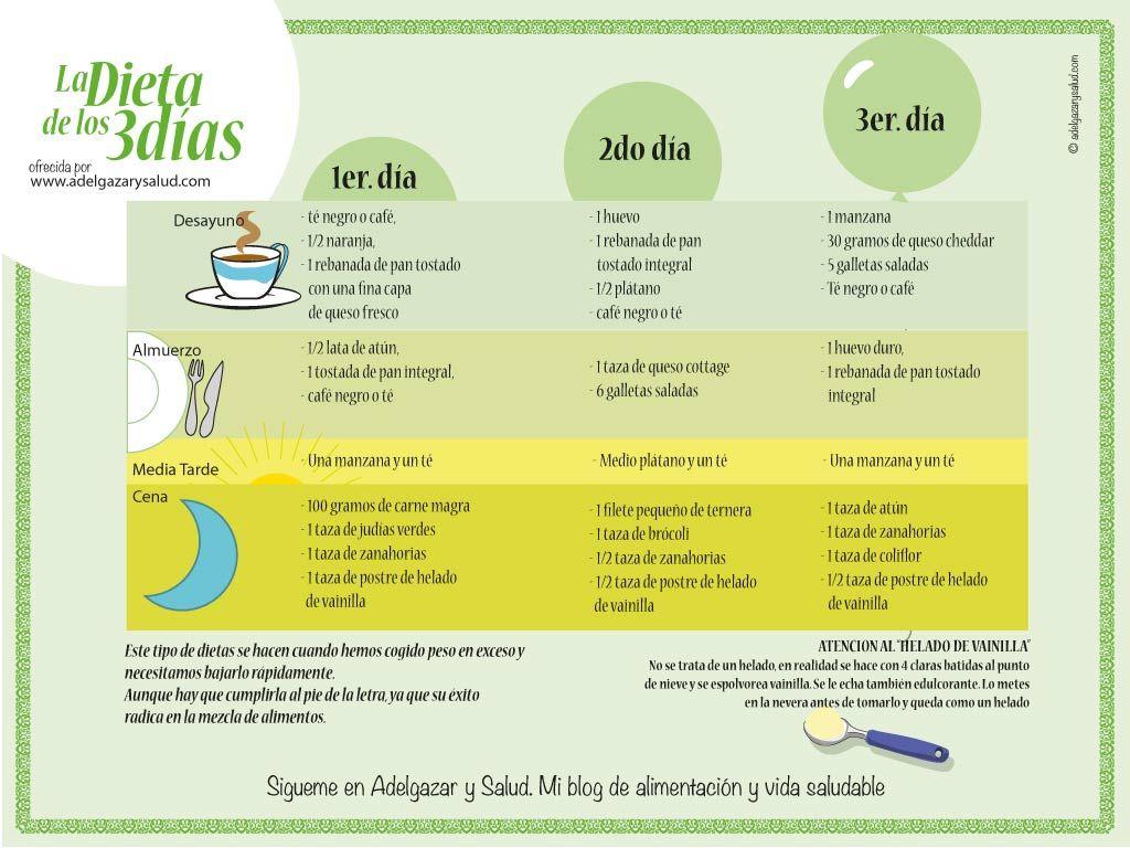 Dieta para bajar de peso en 3 dias 5 kilos