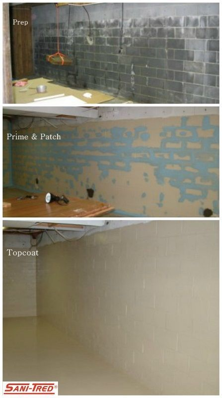 Sani Tred Is A Basement Waterproofing Sealing System Which Retains