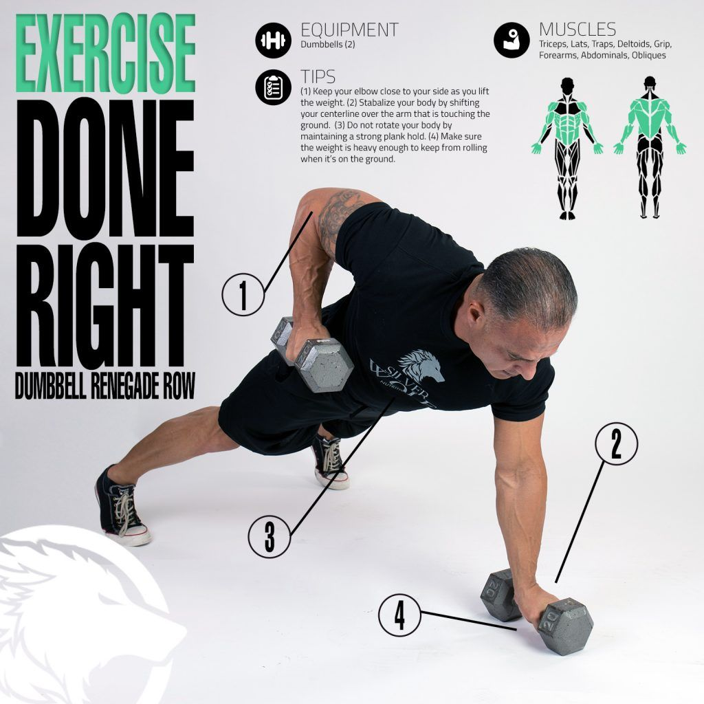6 Renegade Row Benefits: The Ultimate Test of Core Strength