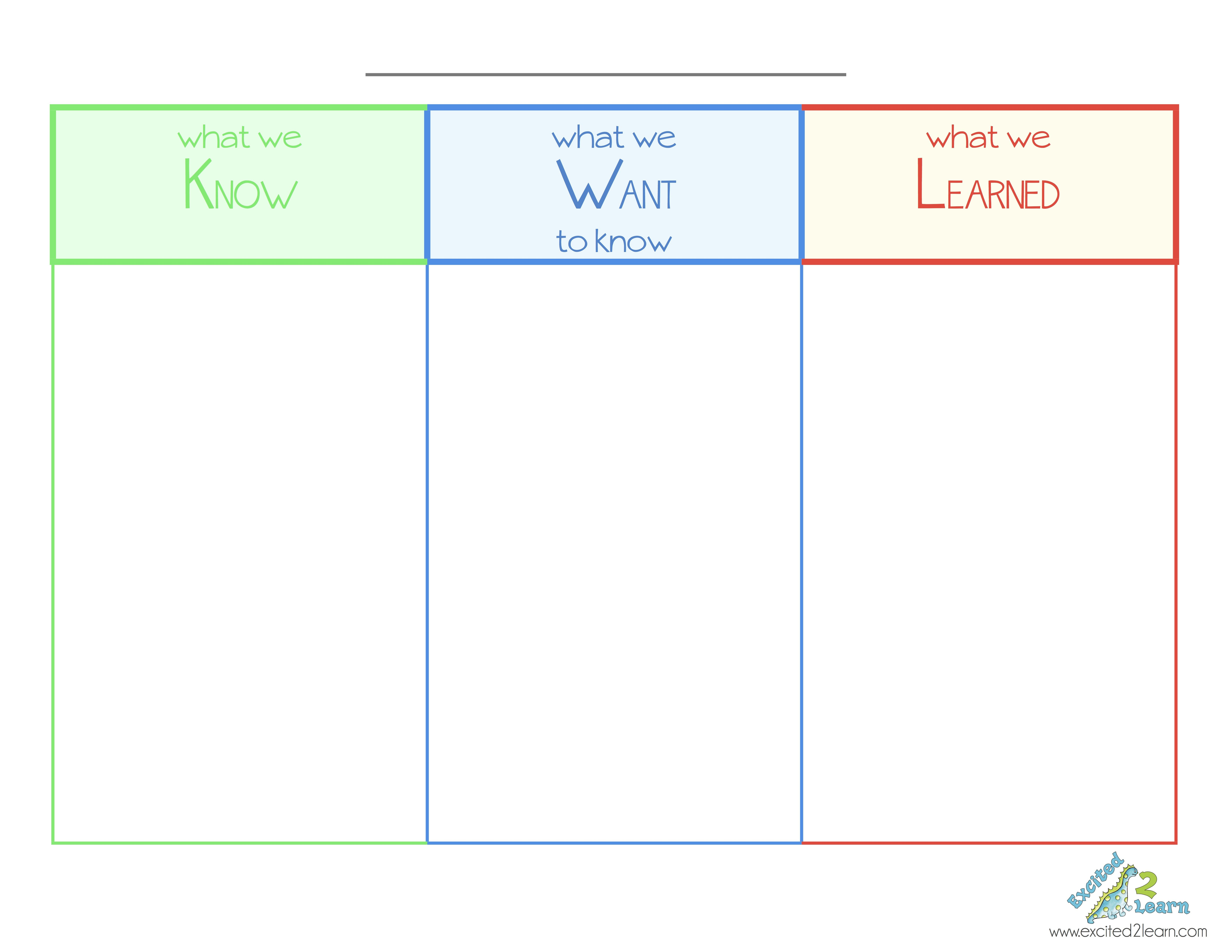 Free K W L Chart By Excited2learn