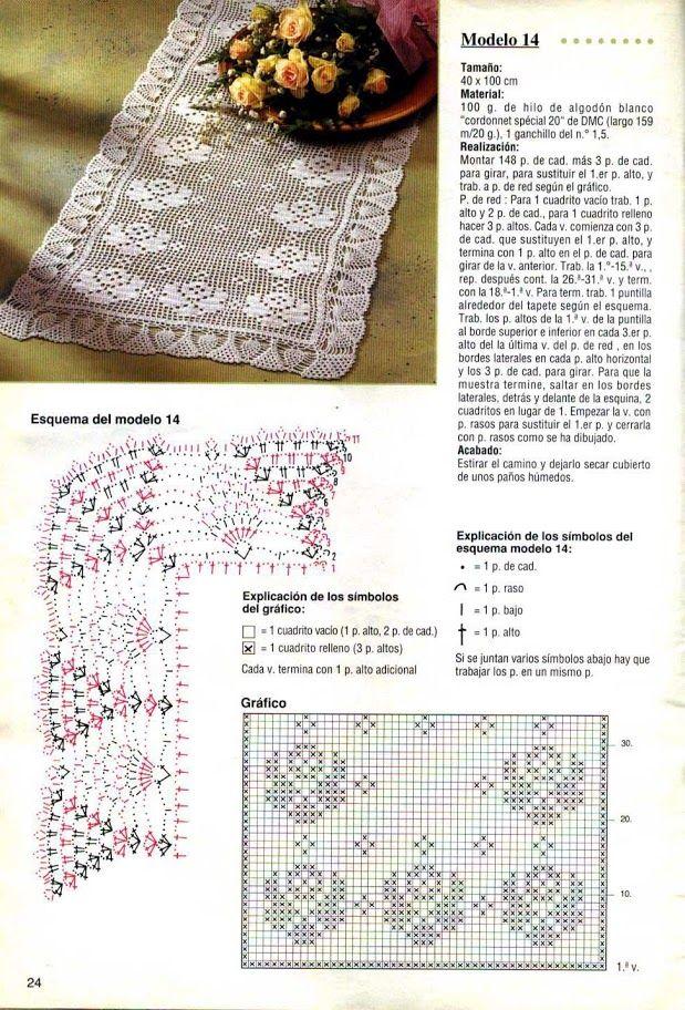 Resultado de imagen para esquemas de camino de mesa sencillo a ...