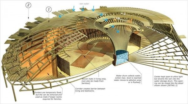 bamboo building in revit family - Google Search