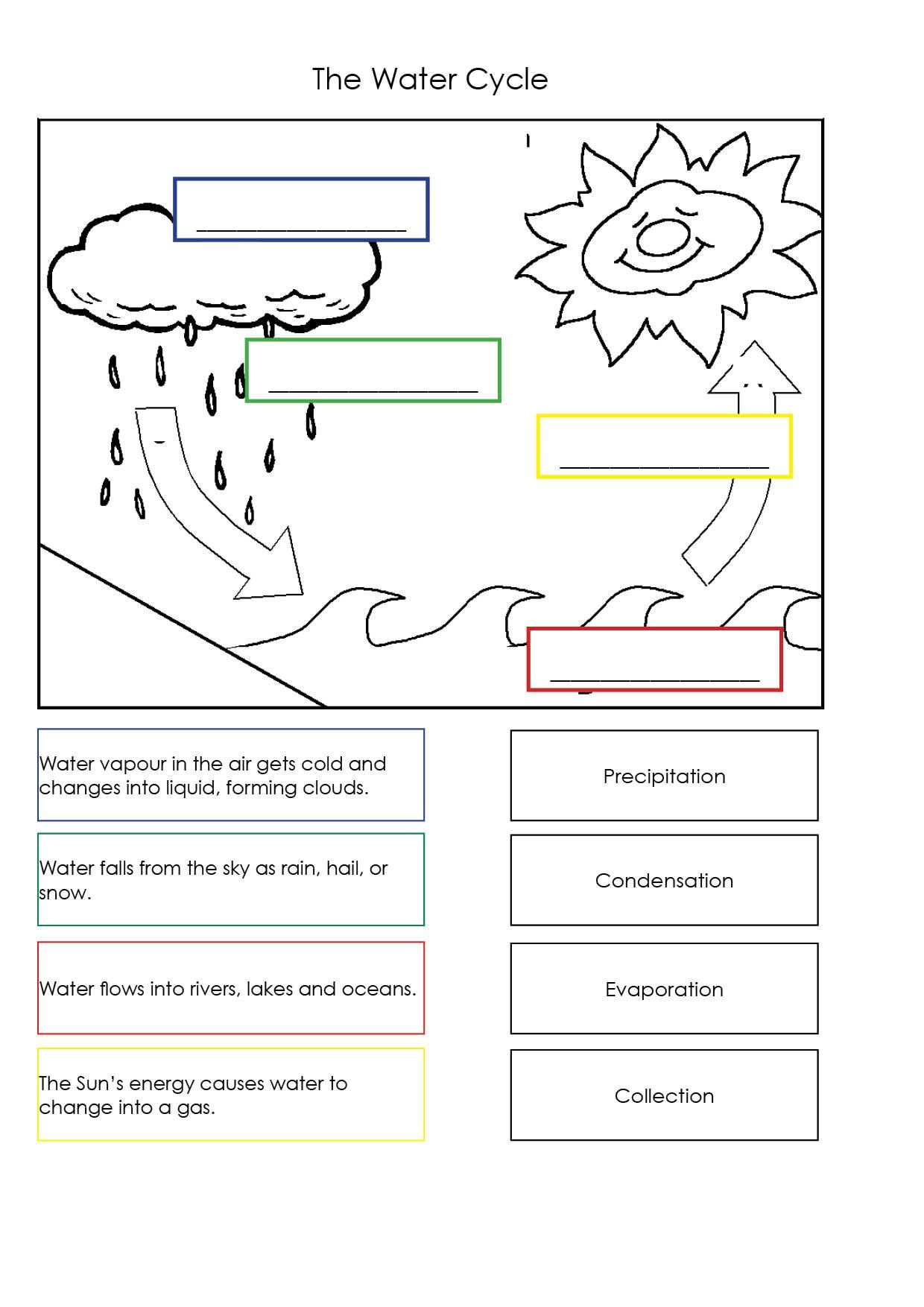 Water Cycle Worksheet Middle School Pin On Science In 2020 Water Cycle Water Cycle Lessons Science Lesson Plans Elementary