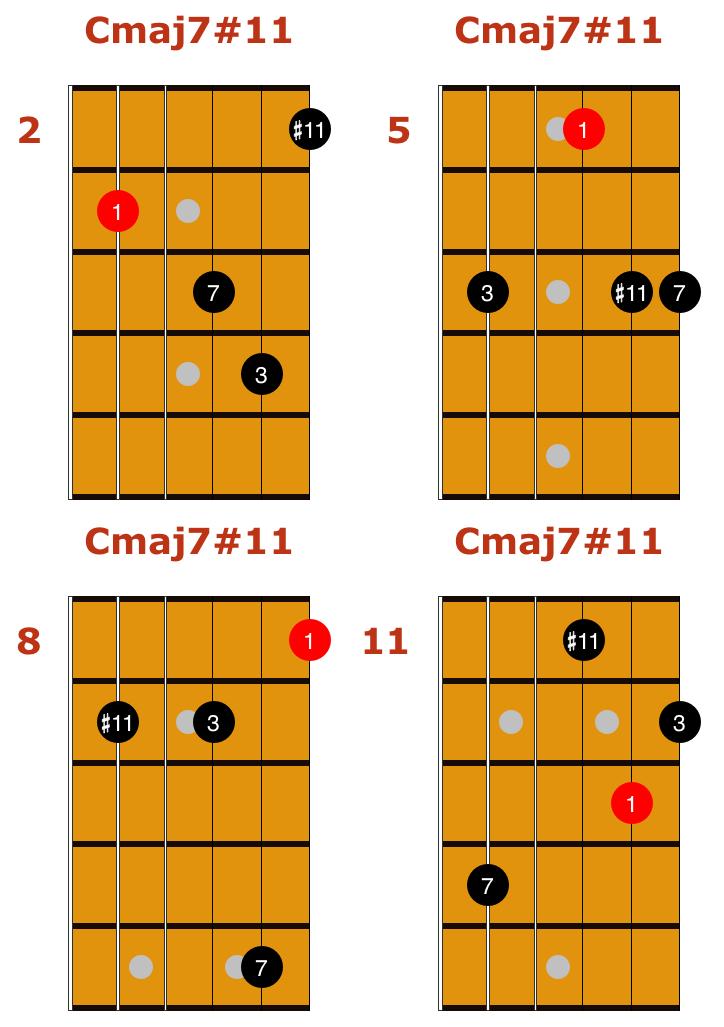 Cmaj7#11 Drop 3 Chords 2   Chords   Pinterest   Drop and Jazz