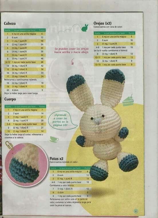 7 Amigurumis Graciela Gaudi | amigurumis | Pinterest | Patrones ...