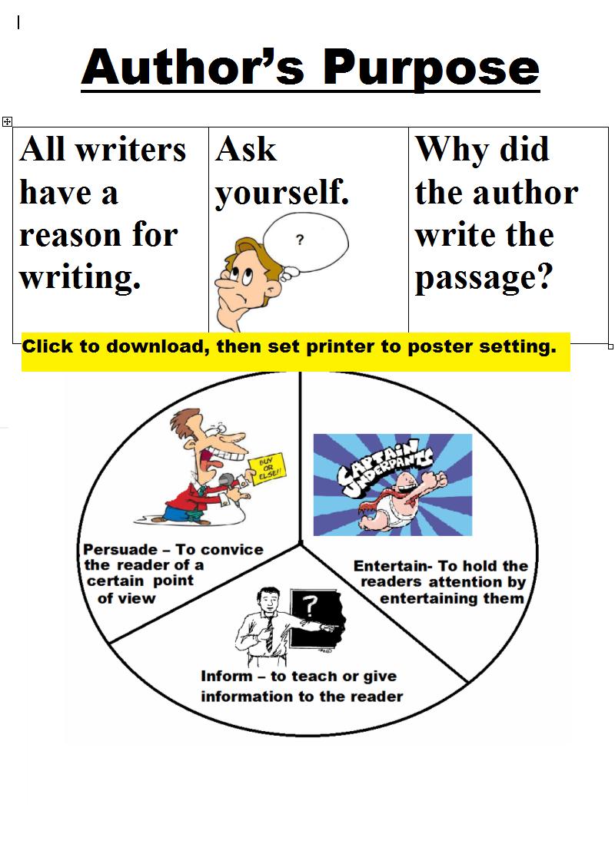 Posters Printable Free Printable Worksheets Author S Purpose Worksheet Authors Purpose Free Printable Worksheets [ 1112 x 800 Pixel ]