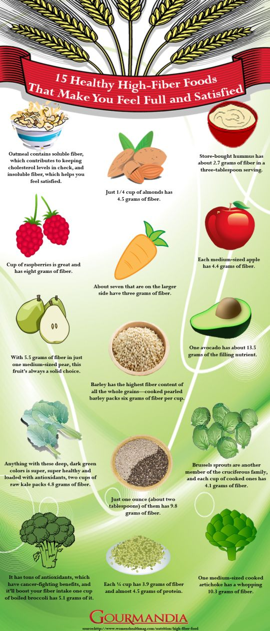 15 Healthy High Fiber Foods That Make You Feel Full And
