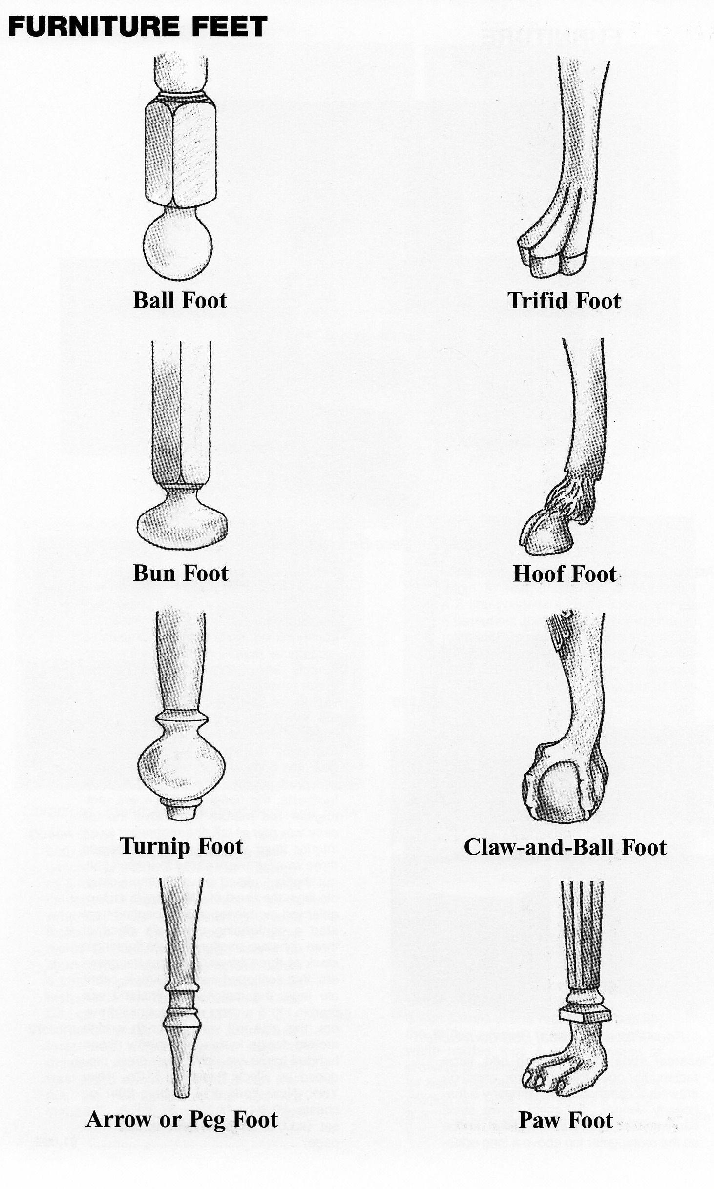 Diagrams Of Furniture Feet Antiquefurnitureforsale