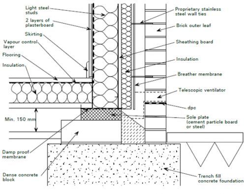 Pin By Siiri Turpeinen On Architecture Steel Frame Construction Steel Structure Buildings Concrete Cladding