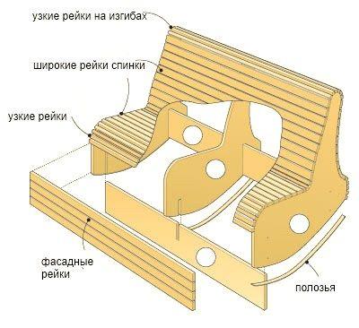 Кресла качалки из фанеры 151