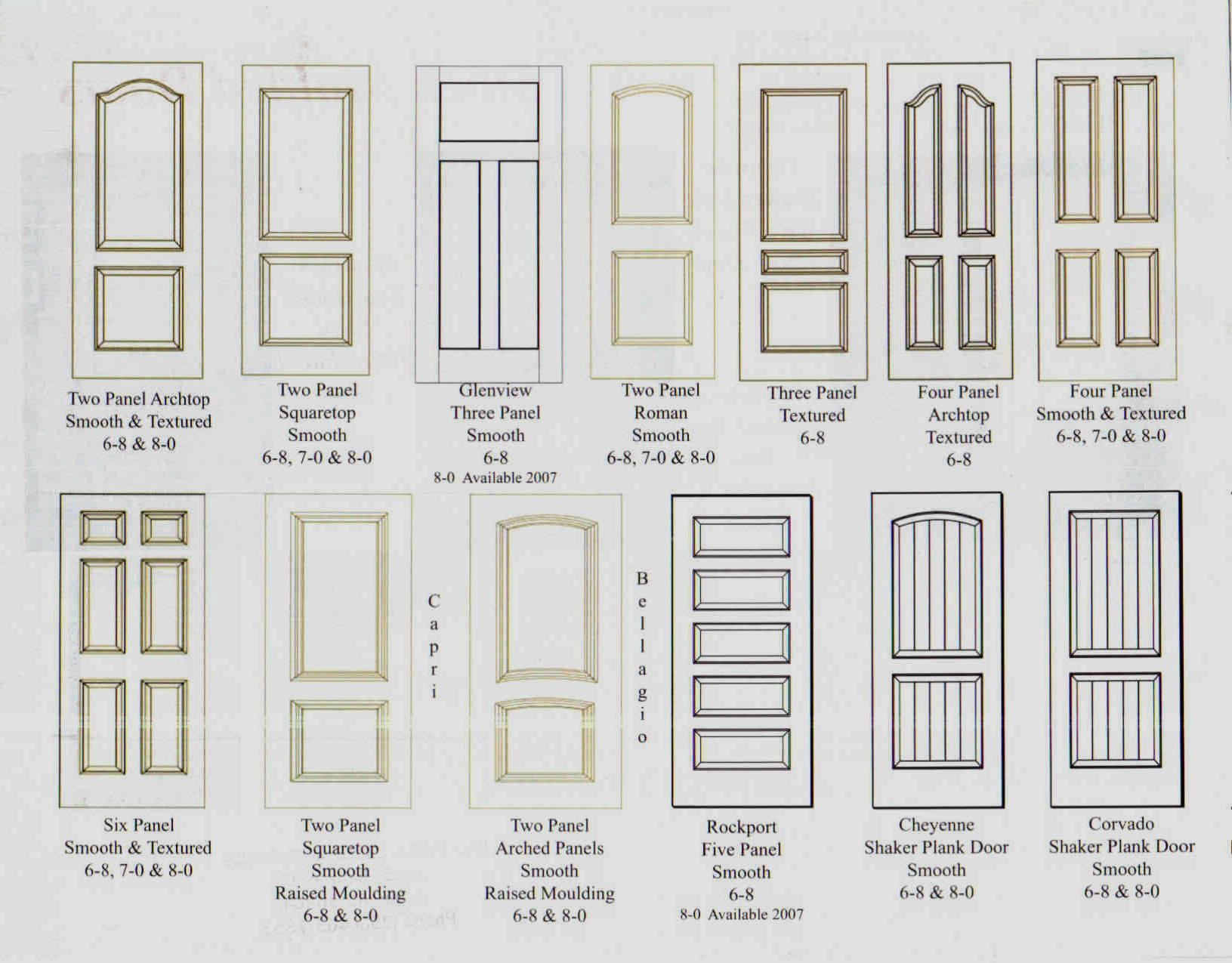 Interior doors names and styles standard chart for Different door designs