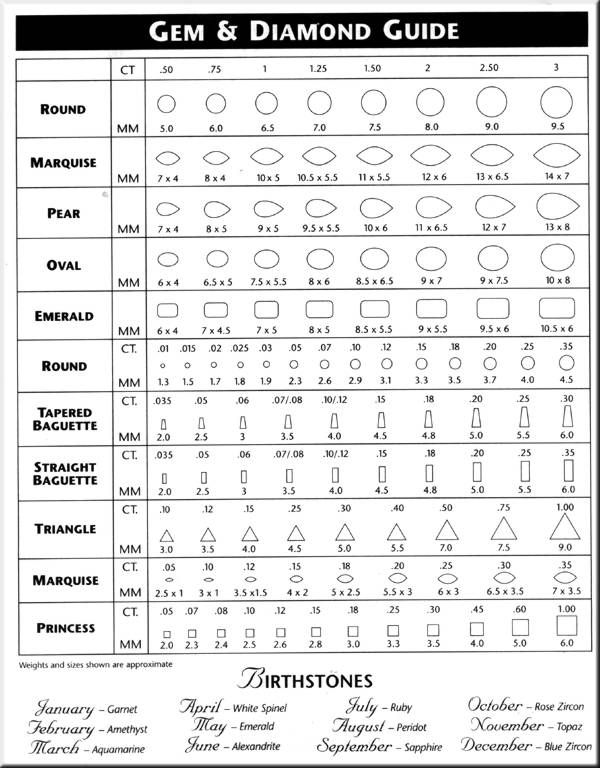 Diamond Chart  Actual Diamond Size Print This Page To Compare