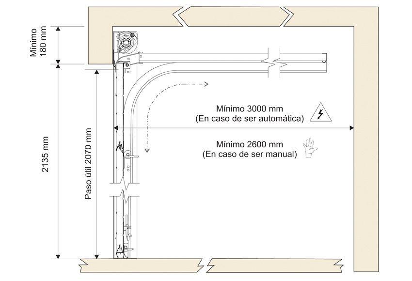 Puerta de garaje seccional leroy merlin for Puerta seccional garaje