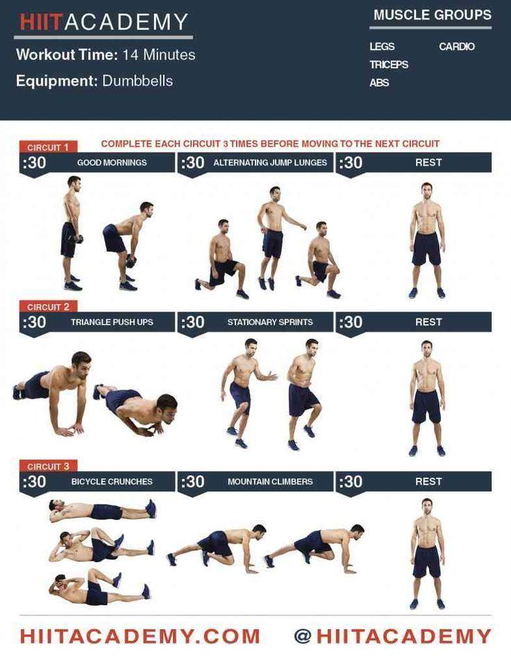 Bauchmuskel HIIT Workout Übungen Bauchmuskel Übungen