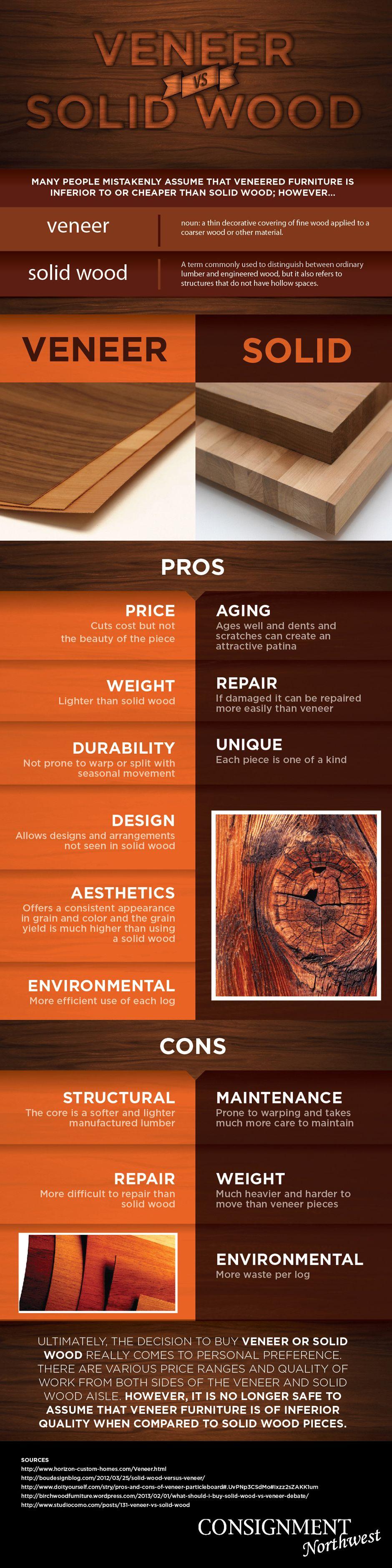 Veneer Vs Solid Wood Furniture Infographic Veneers Teak Wood Furniture Wood Furniture
