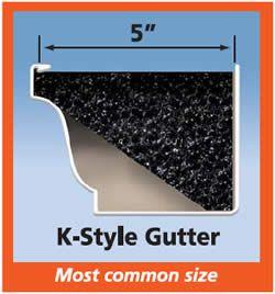 Gutterstuff The Original Foam Filter Insert Gutters Gutter Water Collection System
