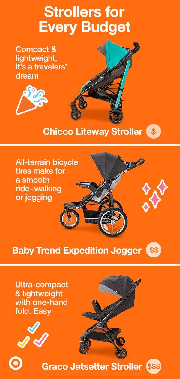 Get the perfect stroller for you, your baby & your