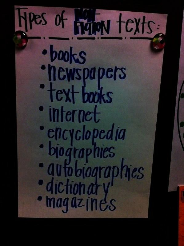 Anchor ChartsA Literate Life - Anchor Charts  Are you getting ready to launch reader's workshop in