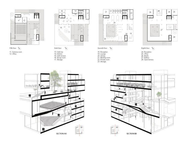 SCAD Undergraduate Architecture Portfolio By Anh Duy Pham