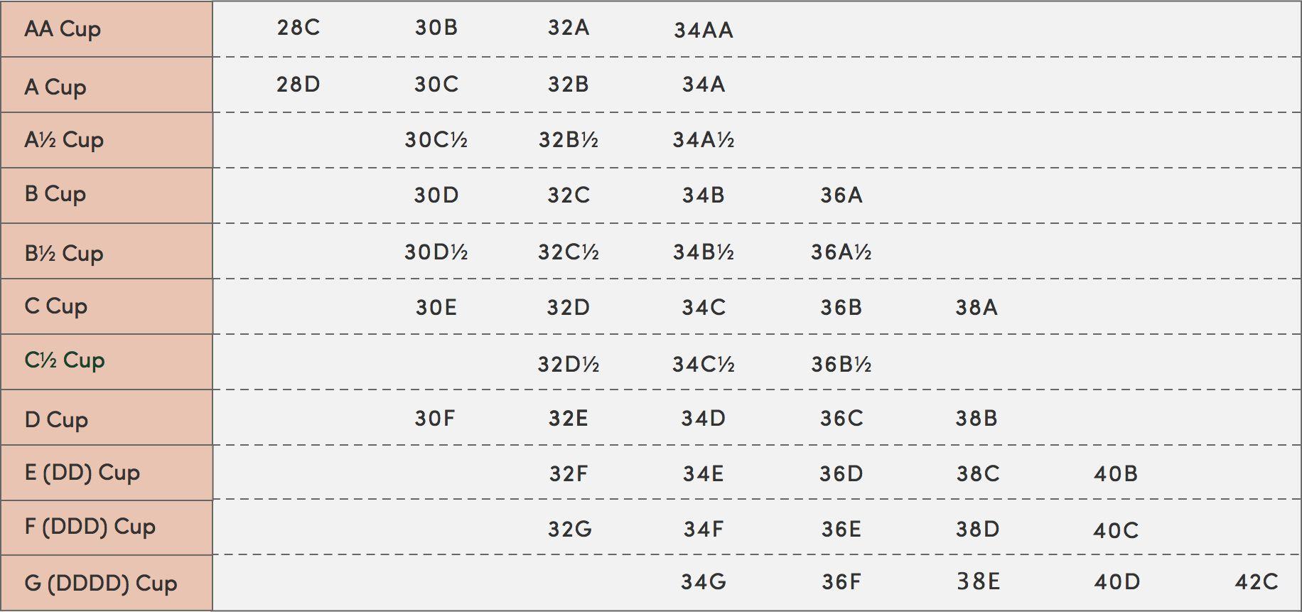Bra Size Chart Thirdlove Bra Size Charts Thirdlove Bra Sizes