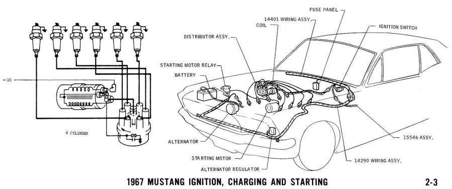1967 mustang starter wiring diagram  center wiring diagram