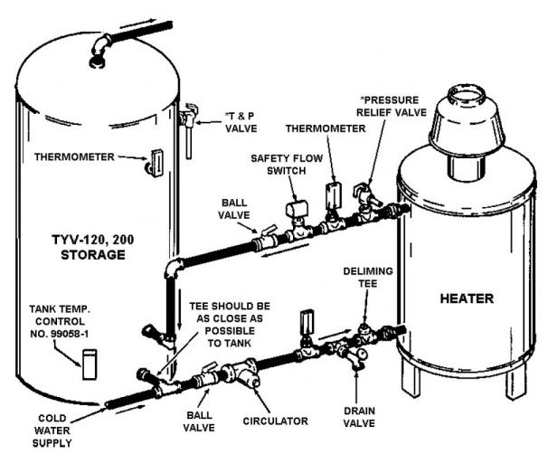Piping Diagram Water Heater Storage Tank