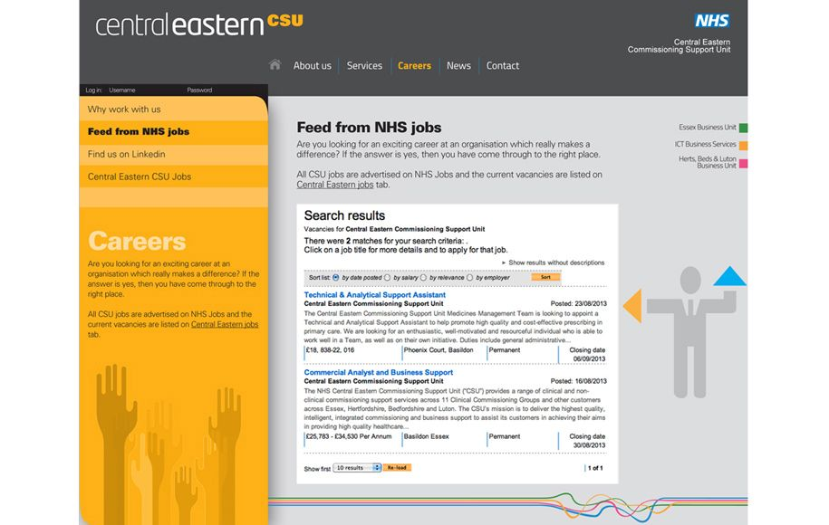 Central Eastern CSU web proposals 3 (With images) Nhs