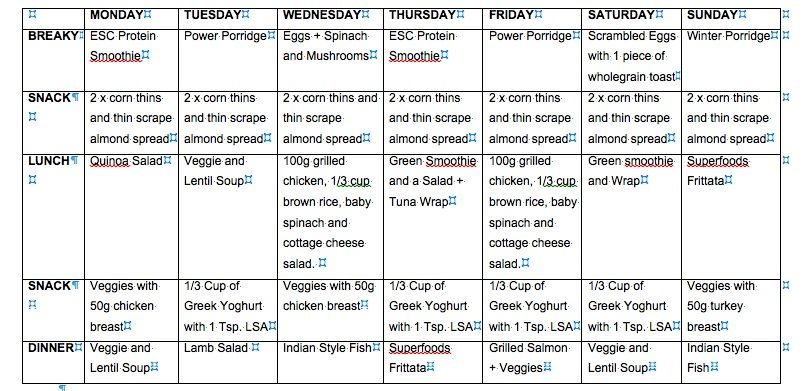 meal-plans-for-weight-losspost-natal-weight-loss-sample-meal