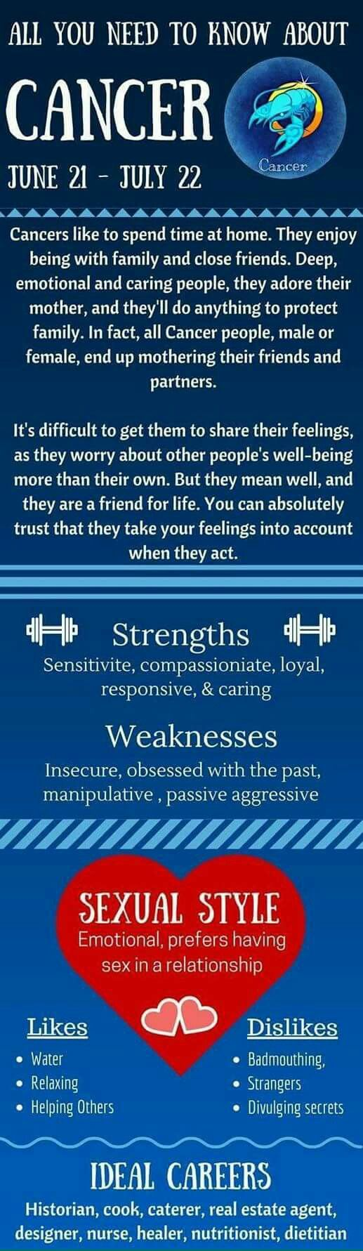 Pin By Aashvi Agarwal On Cancergang Cancer Quotes Zodiac Astrology Cancer Cancer Zodiac
