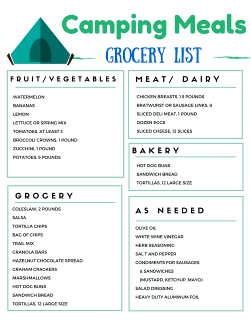 graphic regarding Camping Food List Printable titled Weekend Tenting Dinner Program Recipes: 4-5 Persons for Basically $50