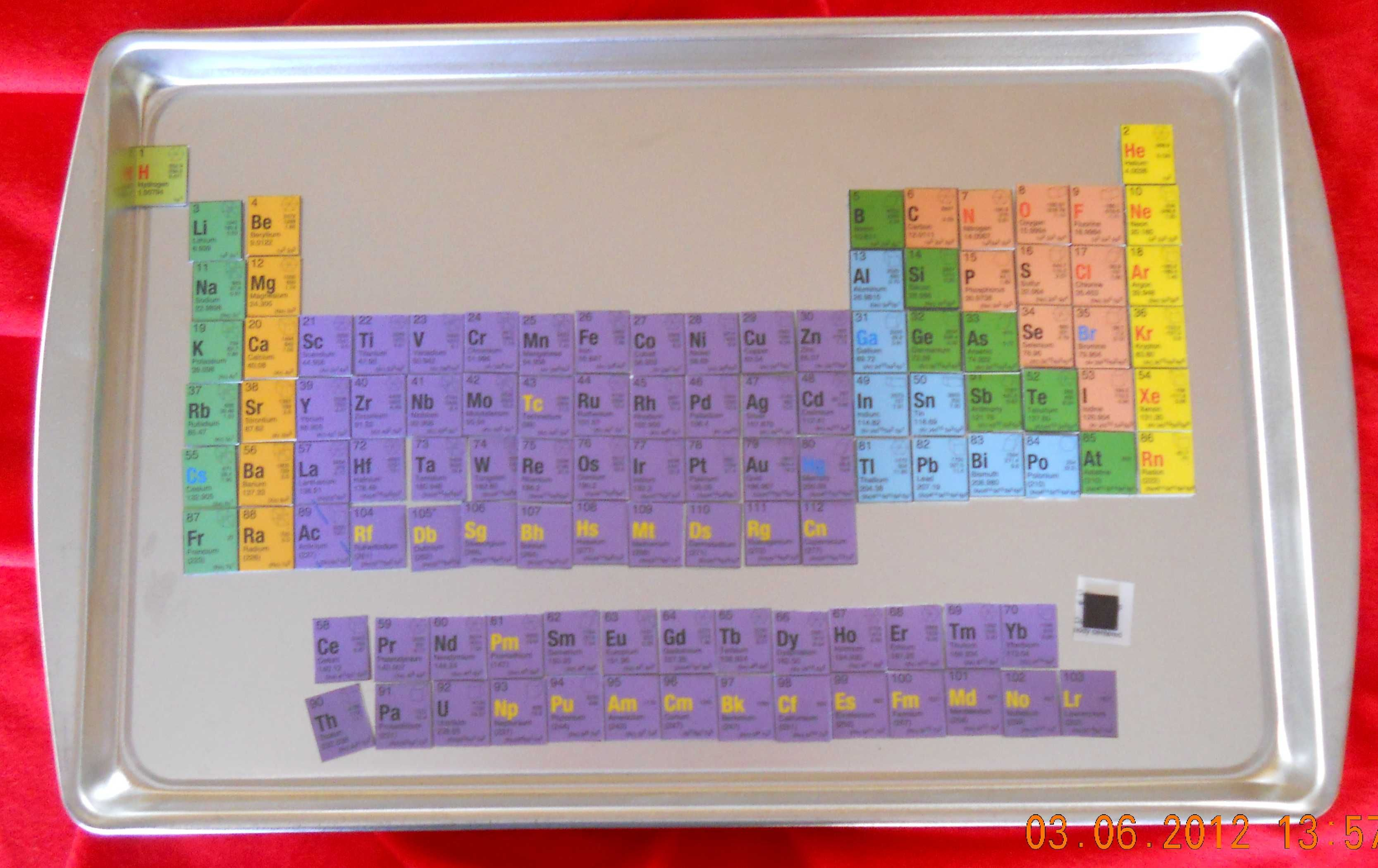 Learning the periodic table game gallery periodic table images we love to use cheap metal baking pans found at the dollar store we love to gamestrikefo Images
