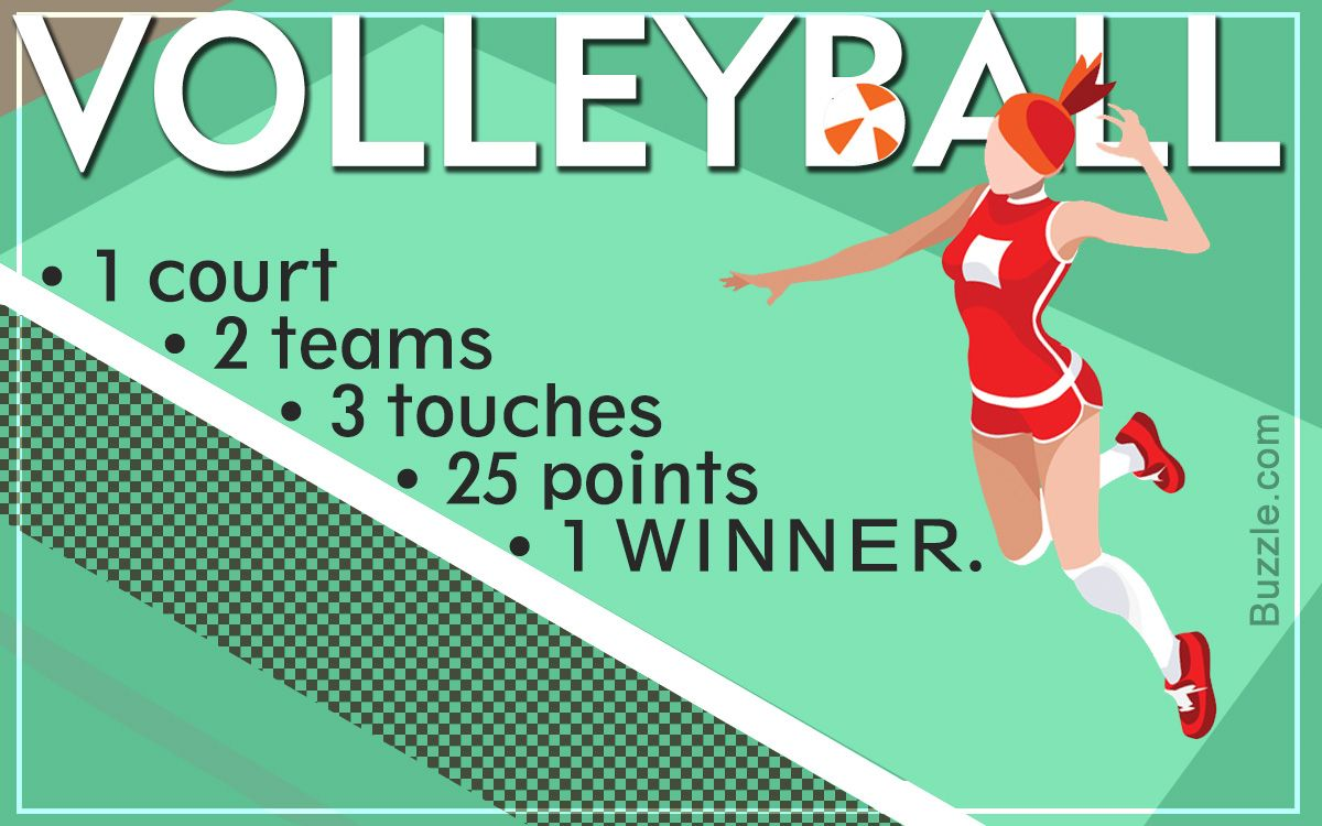 Volleyball Is The Fifth Most Popular Sport Worldwide With A Fan Base Of 900 Million Being Predominantly Popu Volleyball Rules Volleyball Most Popular Sports