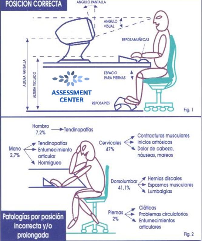 Tipslaborales Ergonomia Laboral Postura Correcta Vrs Postura Incorrecta Y Sus Contraindica Seguridad Y Salud Laboral Ergonomia En La Oficina Salud Laboral