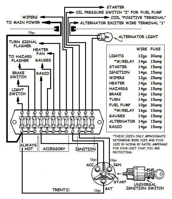 b8db7e346419538f0d2da4890505b559 Rat Rod Fan Wiring Diagram on casablanca ceiling, ac condenser, hayden electric, fan-tastic vent, two switch ceiling, radiator cooling, auto electric,