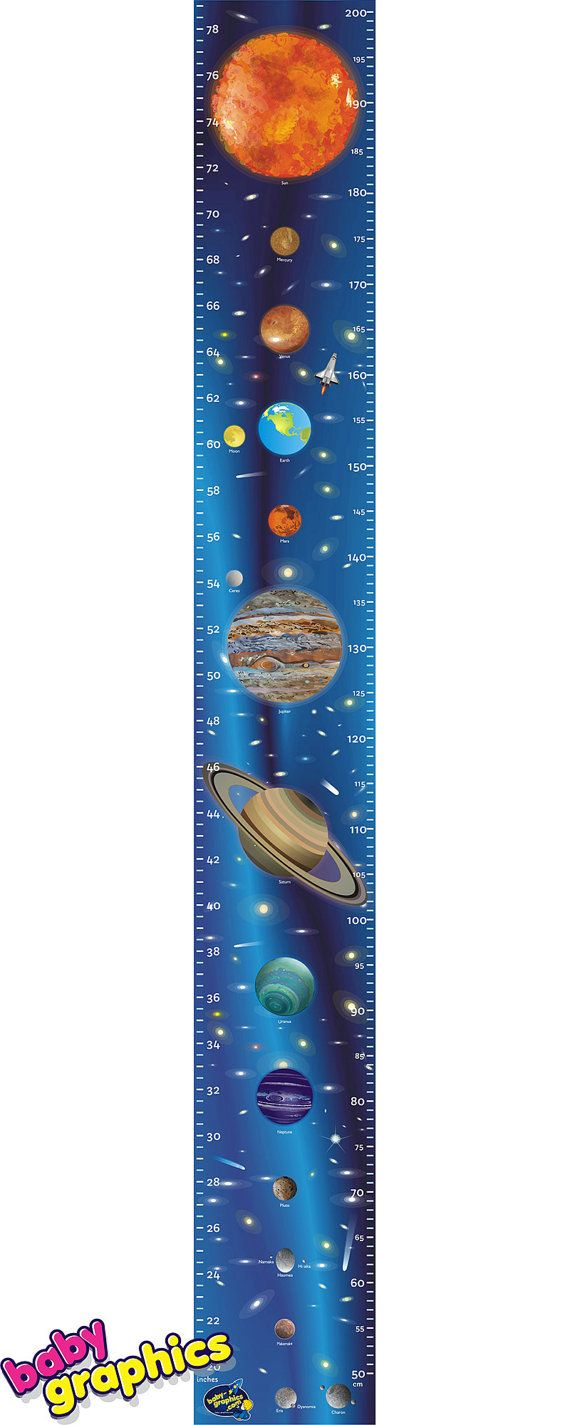 Solar System Planets Growth Height Chart Up To 78 In 200 Cm