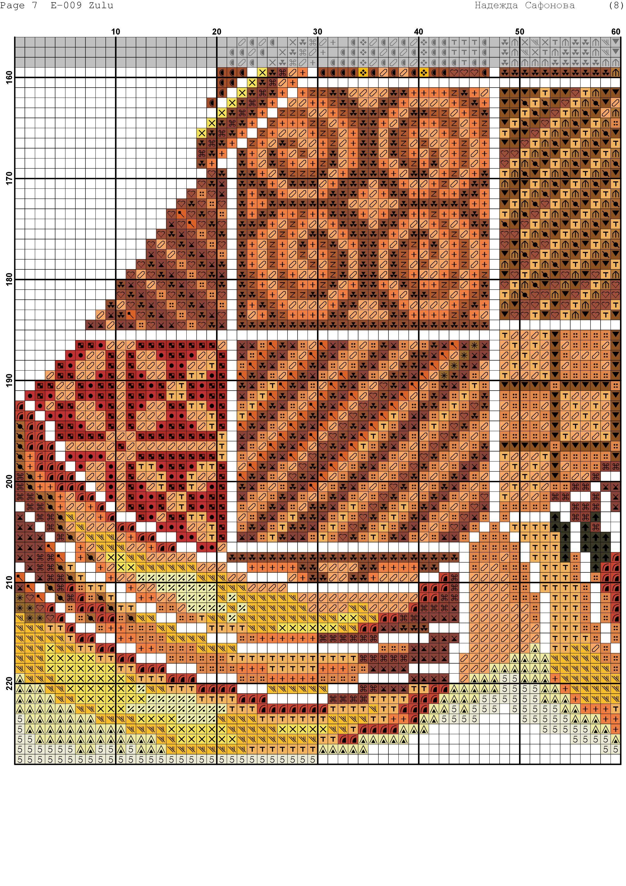 Pin de Sheri Brabyn en Sewing | Pinterest | Africanos, Cuadros ...